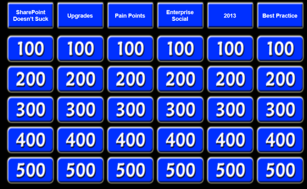 Photo: We played SharePoint Jeopardy today @RestonSPUG